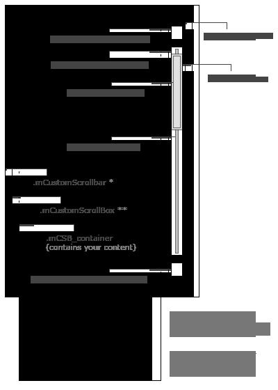 scrollbar_layout